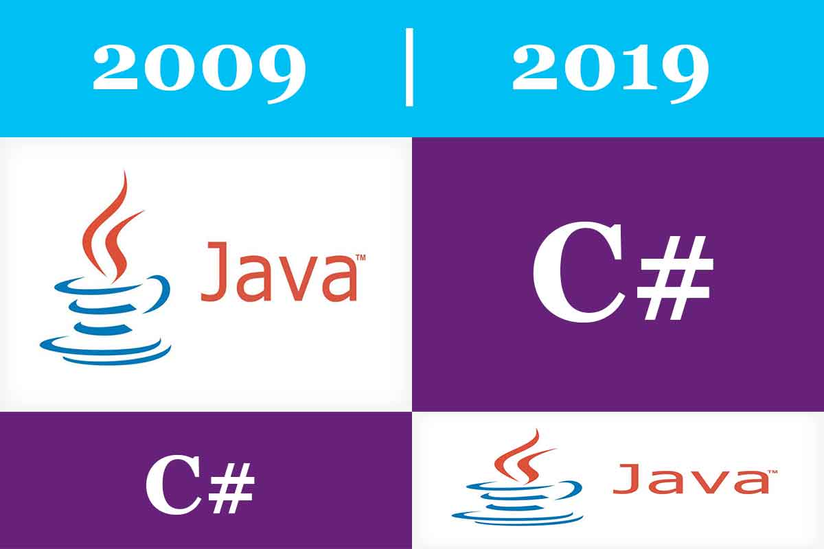 C# vs Java - 10 years challenge